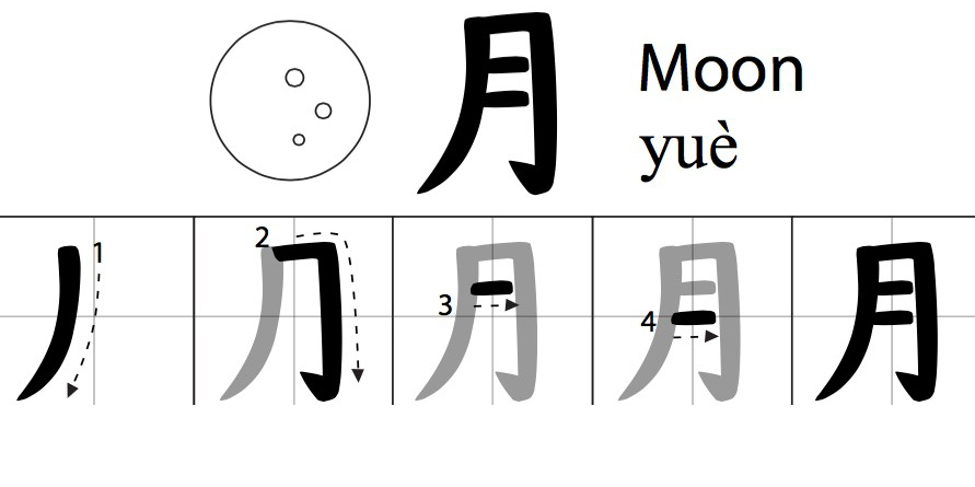 Learning About Chinese Characters Prep Talk